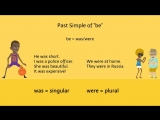 Past Simple Tense be - was _ were_ Fun Interactive English Grammar ESL Video