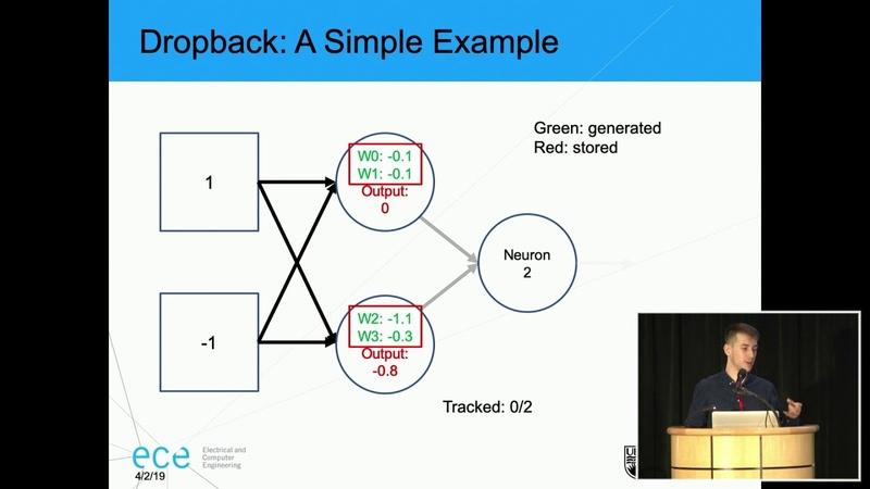 SysML 19 Maximilian Golub, Full Deep Neural Network Training on a Pruned Weight Budget