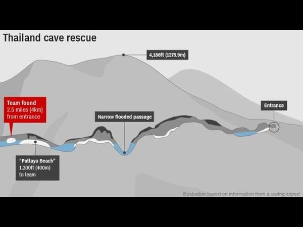 Застрявшие дети в тайской пещере. Астролог Олег Боровик