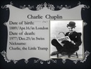 DEATH OF CHARLIE CHAPLIN (16-04-1889 To 25-12-1977)