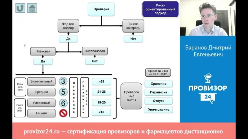 C 14.08.18 вступил в силу Федеральный закон №316-ФЗ О внесении изменений в порядок осуществления лицензионного контроля