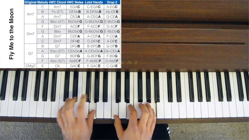 Jazz Piano Chord Voicings - Four Way Close, Locked Hands Drop 2