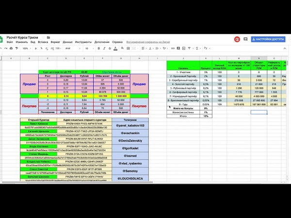 🔥ROY CLUB🔥 - Как увеличить доходность своего кабинета в ROYCLUB