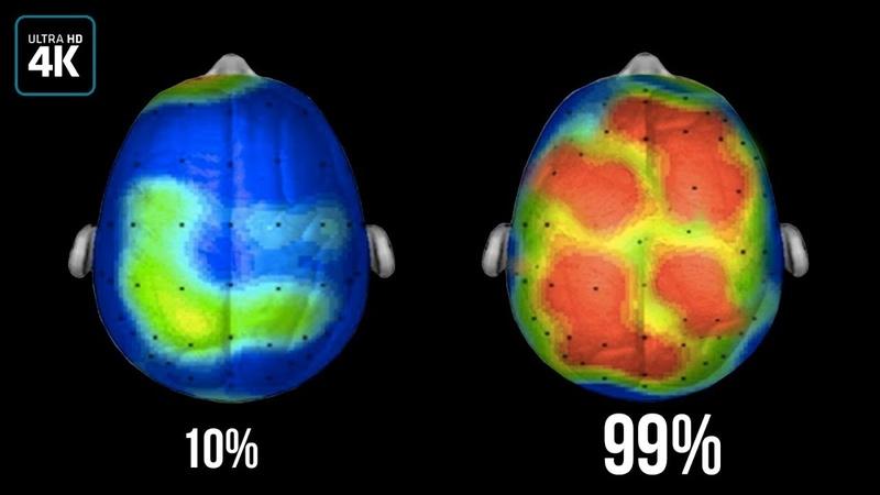 Что, если мы будем использовать 100 мозга