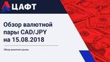 Обзор валютной пары CADJPY на 15.08.2018