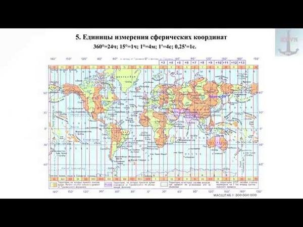 4. Единицы измерения сферических координат