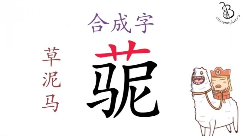 Категории китайских иероглифов: пиктограммы, лекция 1.1
