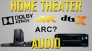 Home Theater Audio - What is ARC, HDCP, Toslink, SPDIF, Dolby Atmos