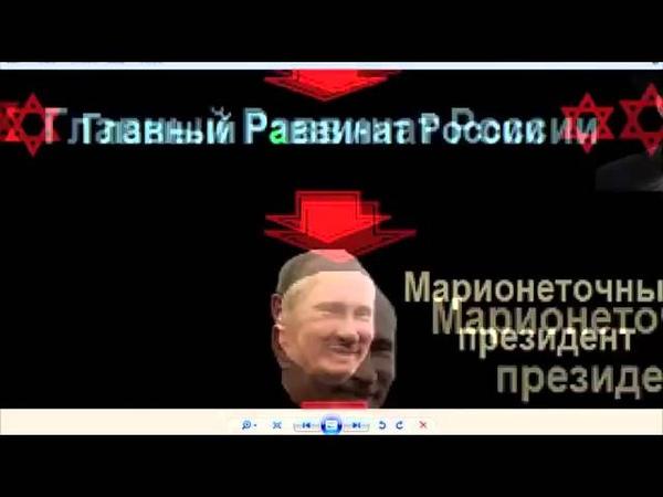 Сионизм в России Схема иудейской оккупации Руси
