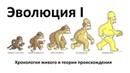 15.1 Эволюция часть I 9 или 10-11 класс - биология, подготовка к ЕГЭ и ОГЭ 2018