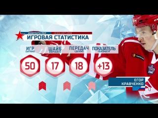 Лучшие дебютанты МХЛ. Егор Кравченко (Спартак)