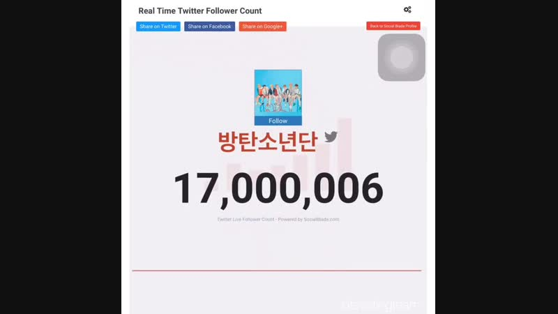 BTS has officially surpassed 17M followers on Twitter Congratulations @BTS twt and welcome new ARMYs BTS17M