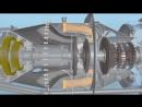 Как работает авиационный двигатель