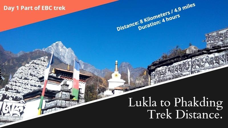 Lukla to Phakding distance is day 1 part of Everest base camp trek