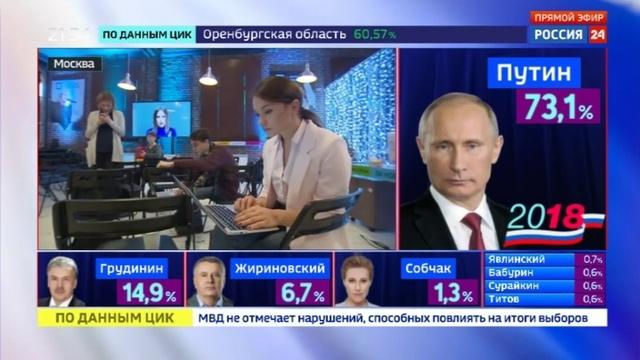 Новости на Россия 24 • Ксения Собчак: мы провели яркую, красивую, новую политическую кампанию в России