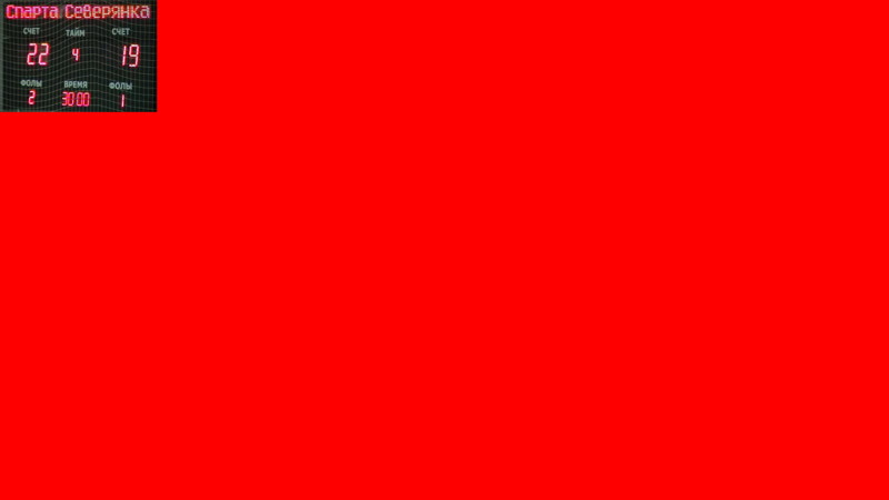 Волейбол чемпионат России 2018-2019 г. Высшая лига А 5 тур. «Спарта» (Нижний Новгород) - «Северянка» (Череповец) 09.12.2018 вс
