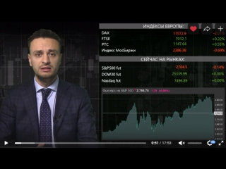 🔥15.10.2018. Вечерний обзор финансовых рынков