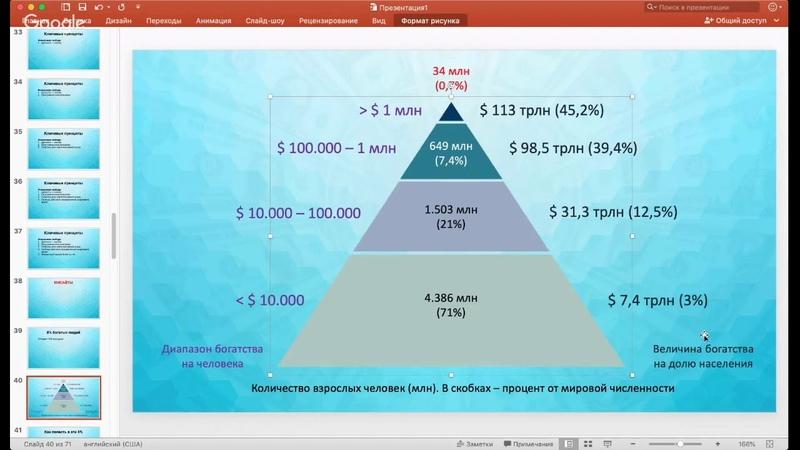 Пирамида распределения денег
