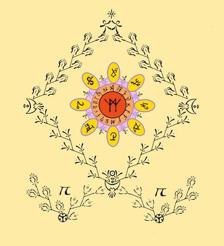 """Став """"Мир и согласие"""" для гармонизации отношений   Автор: villena  LZvvOum3EAE"""