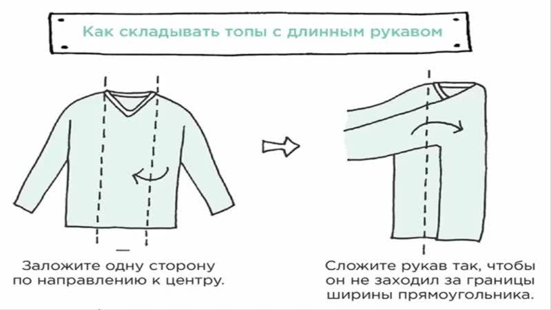 Как складывать рубашки и топы. Мари Кондо. Искры радости