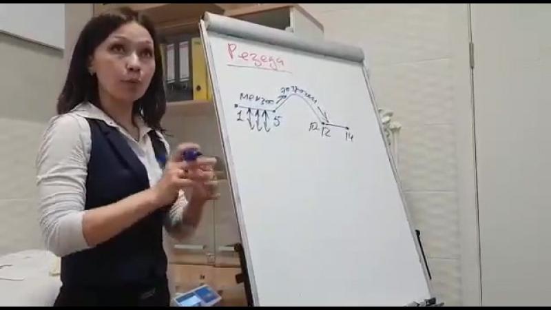 семинар Резеды ВУМ, интимный фитнес
