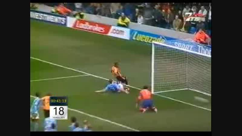 Чемпионат Англии 2003-04 Манчестер Сити 2-3 Вулверхемптон