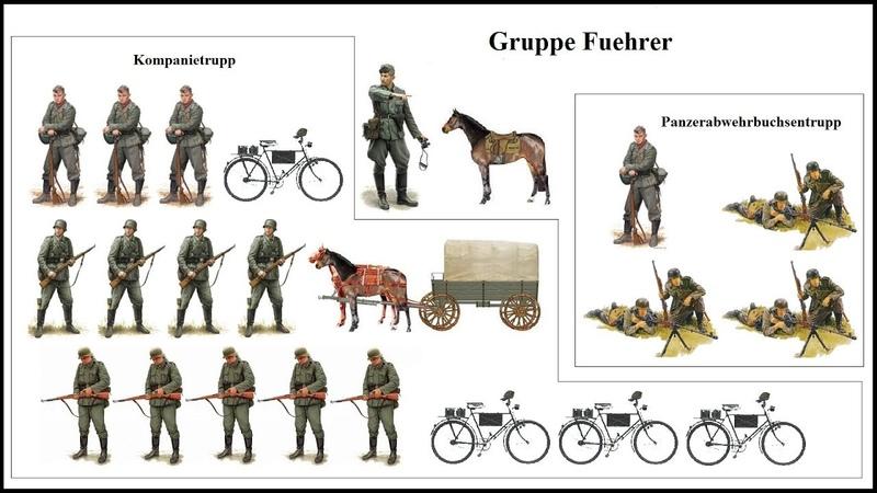 Стрелковая рота Вермахта в 1941 году | Немецкая армия во Второй мировой