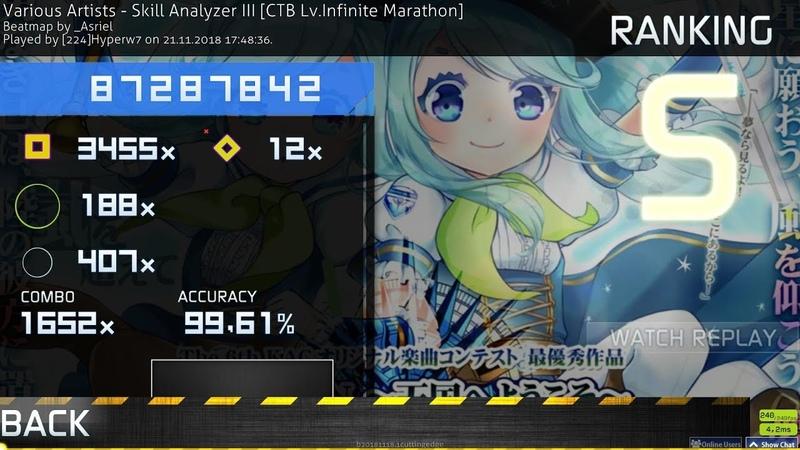 Osu!catch | [224]Hyperw7 | Skill Analyzer III [CTB Lv.Infinite Marathon] 99.61% 12❌ 1 LOVED
