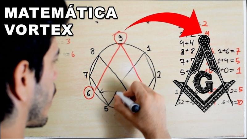 Estudando A Matemática Vortex Números 3 6 e 9 Nikola Tesla