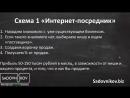 БИЗНЕС ИДЕЯ интернет-посредник! Как заработать 150 000 рублей в интернете!