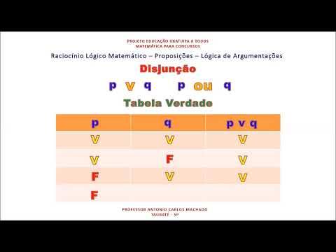 Conectivos Lógicos Raciocínio Lógico Matemática