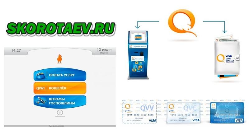 QIWI Wallet создание пополнение выпуск карты перевод