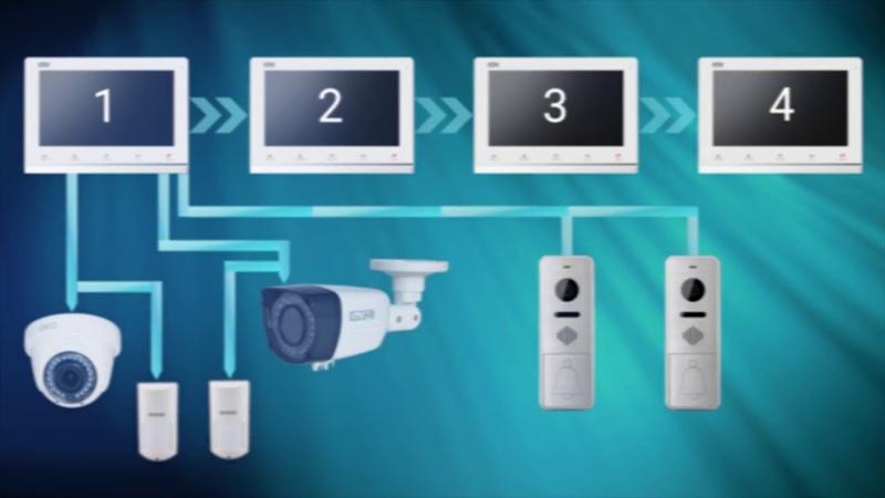 CTV-DP4101AHD Видеодомофон со встроенным регистратором