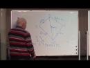 Элементы теории игр Всероссийская олимпиада школьников по математике Научно популярная лекция