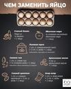 А вы знаете, чем заменить яйца?