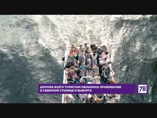 Самые популярные у туристов города Северо-Запада в 2018 году