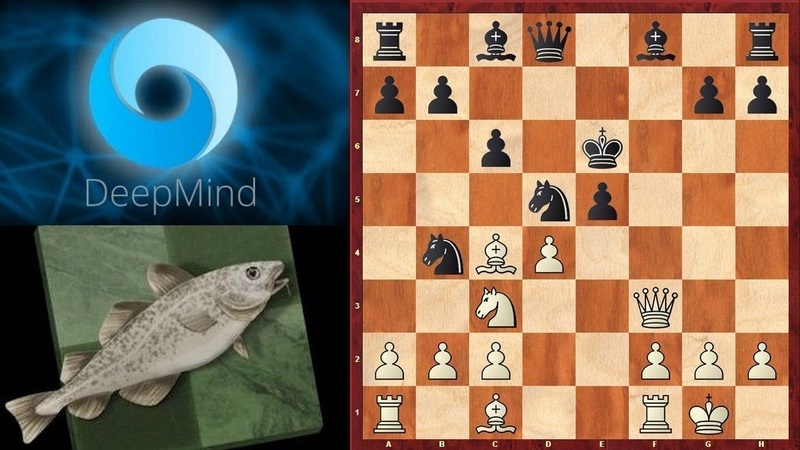 Шахматы. AlphaZero - Stockfish 8: новый взгляд на старый вариант защиты двух коней!