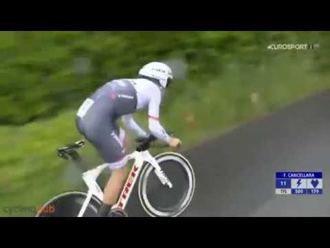 FABIAN CANCELLARA TIME TRIAL MACHINE TOP 10 CYCLING