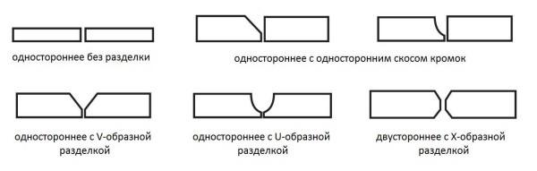 Как правильно варить швы