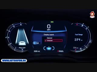 Обзор новинки Cadillac Escalade Sport 2019