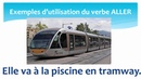 Exemples d'utilisation du verbe aller en français Examples of use of the verb to go in French