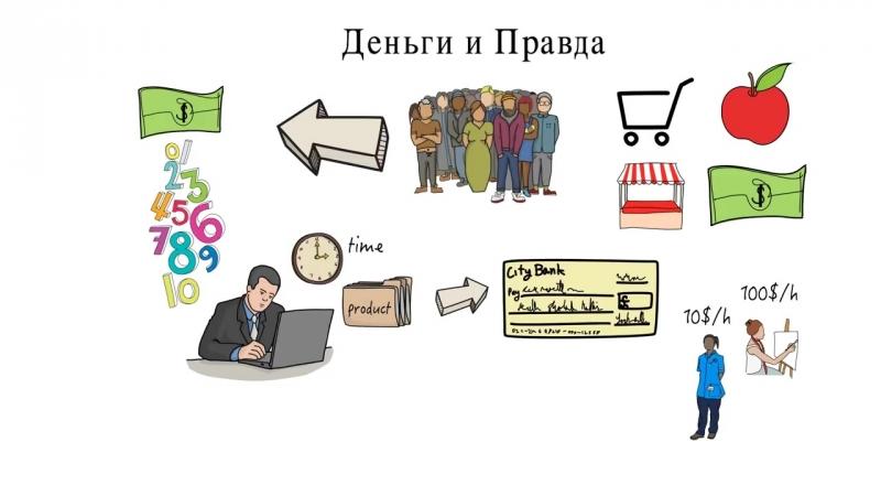 Finansovaya_svoboda,_dengi_i_bogatstvo_v_paradigme_7_yniversalnih_principov_samorazvitiya