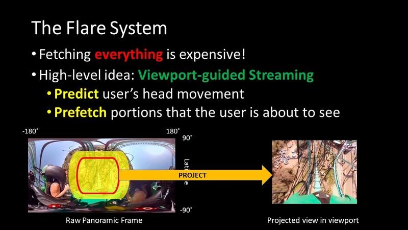 Машинное обучение позволило VR-шлему сэкономить трафик при просмотре видео
