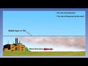 ATPL Training Meteorology 33 Visibility Part 1