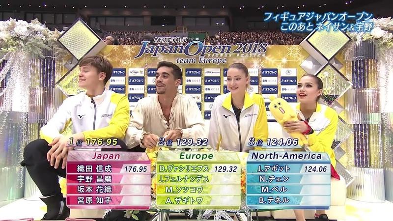 Alina Zagitova Japan Open 2018 Mens Scores A