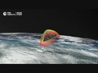 Φλεγόμενοι 'Μετεωρίτες' του Πούτιν - Ракета Авангард - Vanguard Glide Vehicle