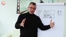 Презентация сообщества Easy Business Community