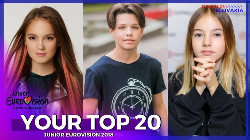 Junior Eurovision 2018 - Your Ideal Top 20 Entries (Results)