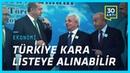 IMF'ye borç verilmedi…Türkiye kara listeye alınabilir…Büyüme ve enflasyon tahminleri…Kayyım skandalı