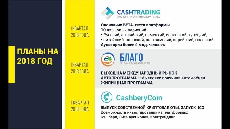 Новый Мир Кэшбери cashbery в Новосибирске 09.09.2018